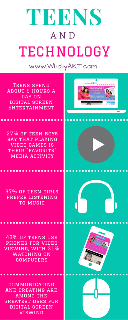 Teens and technology communication